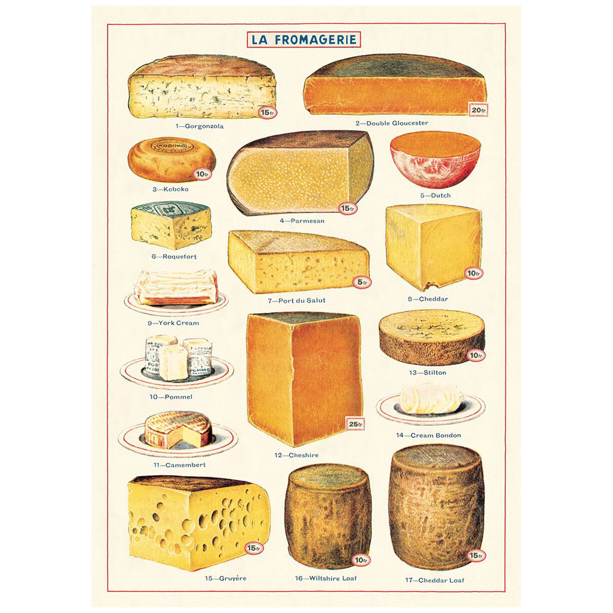 Cheese Fromage Chart Vintage Style Poster At Retro Planet