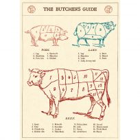 Butchers Guide Beef Cuts Vintage Style Poster