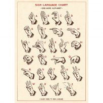 Sign Language Alphabet Chart Vintage Style Poster