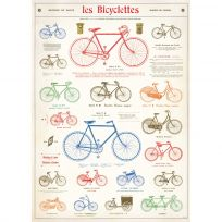 French Bicycle Chart Vintage Style Poster